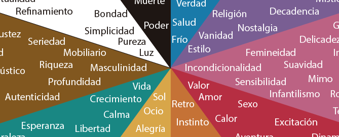 Estrategias de marketing online: Guía de color para marketing y branding