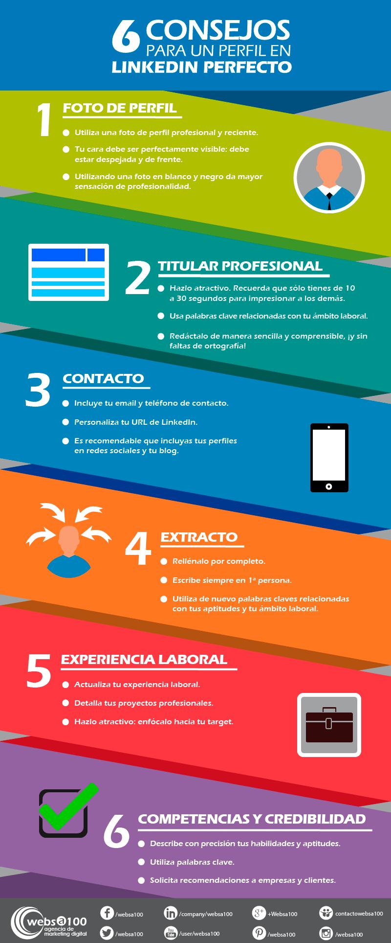 Perfil 10 en LinkedIn