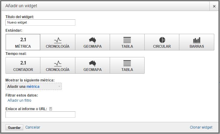 crear panel en GA