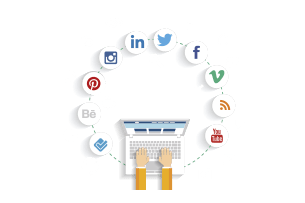 Abrir perfil de empresa en redes sociales