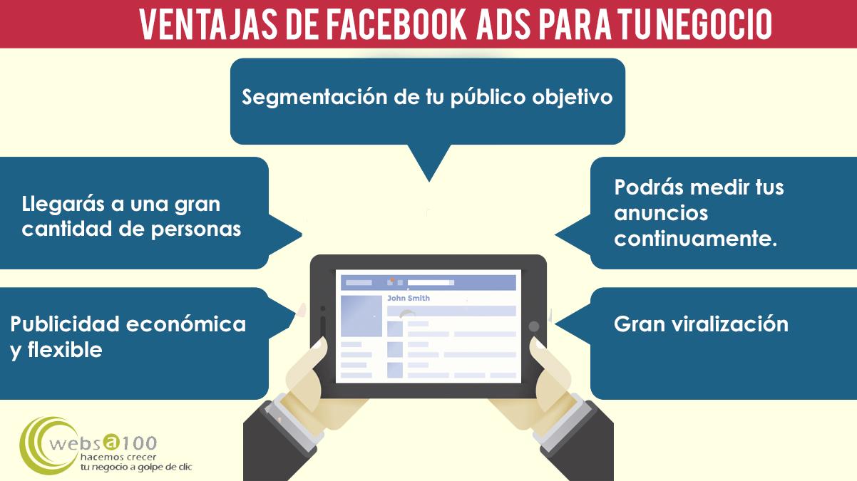 Facebook Ads: ventajas para tu negocio