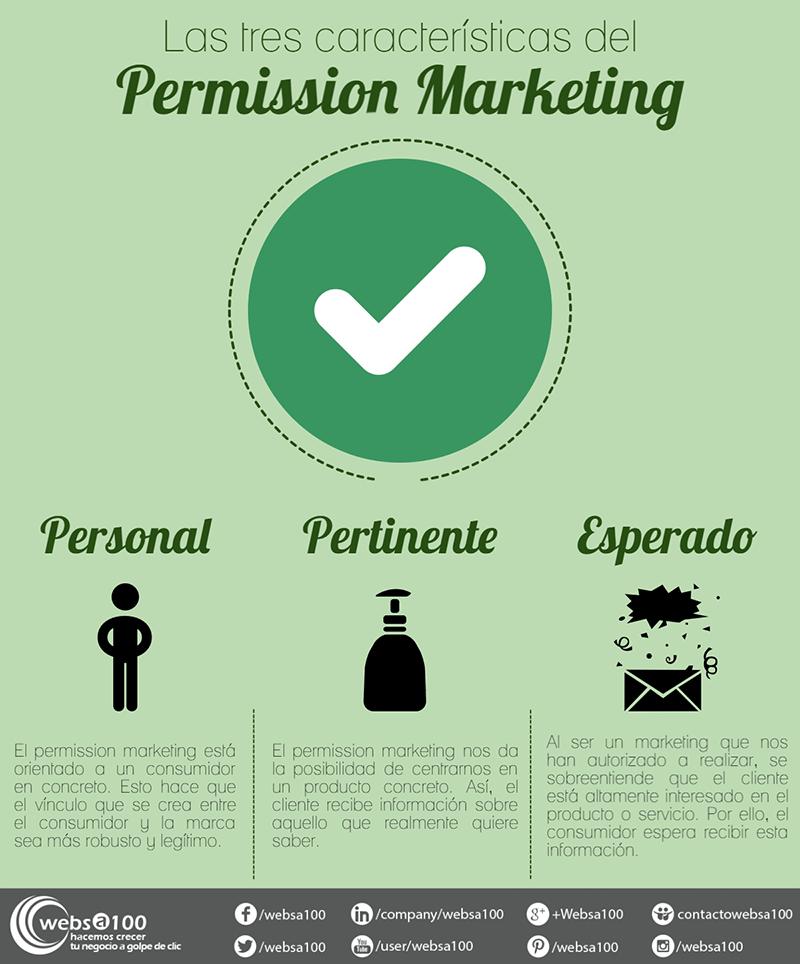 Infografía: Las tres características del permission marketing
