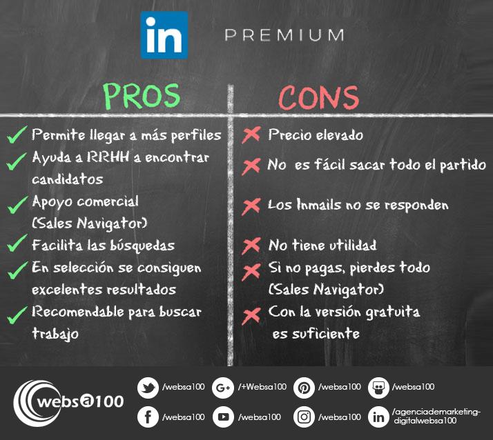 Infografía: LinkedIn gratis o de pago