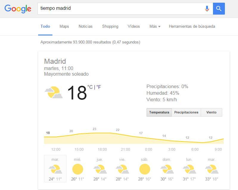 Cómo buscar en Google: tiempo