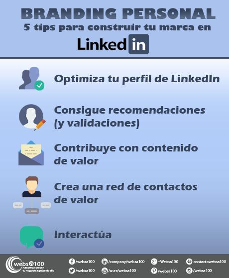 infografia branding personal