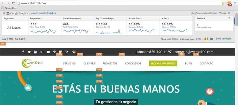 Extensiones de Chrome: Page Analytics