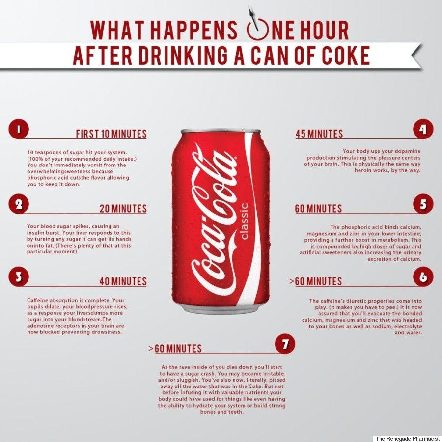 qué es una infografía: ejemplo infografía coca-cola