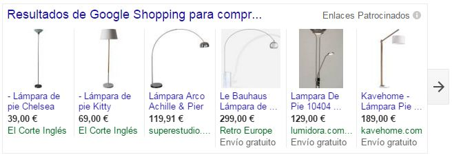 Qué es AdWords: Google Shopping