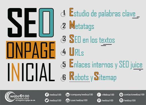 SEO OnPage Inicial infografía