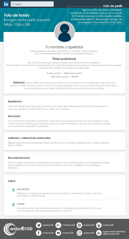 El nuevo perfil de LinkedIn paso a paso Infografía