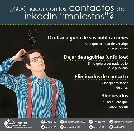 infografia contacto linkedin molesto