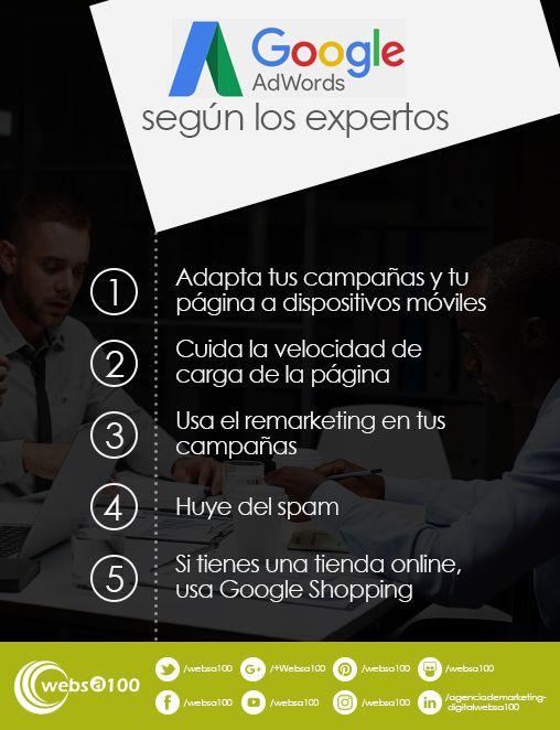 Infografía: Google AdWords según los expertos