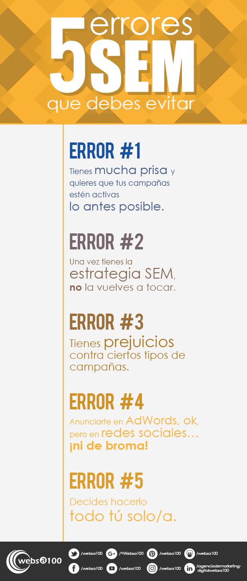 Infografía: 5 errores SEM