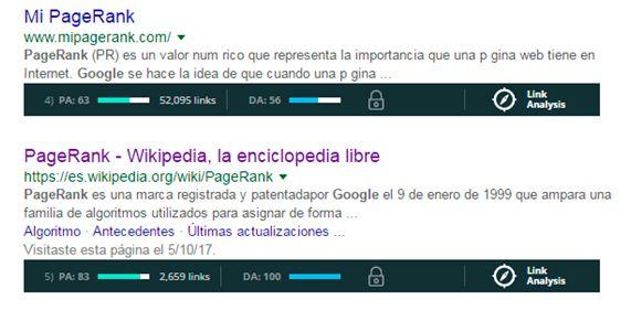 Moz Bar para medir el Google Pagerank