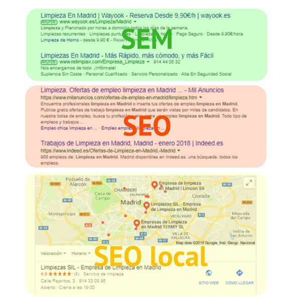 search engine marketing búsquedas