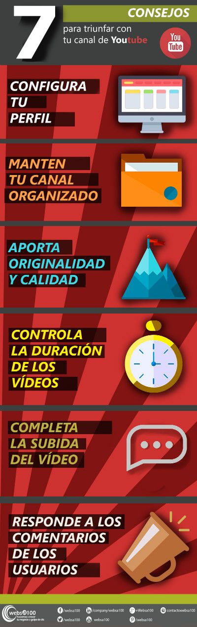 infografia canal de youtube