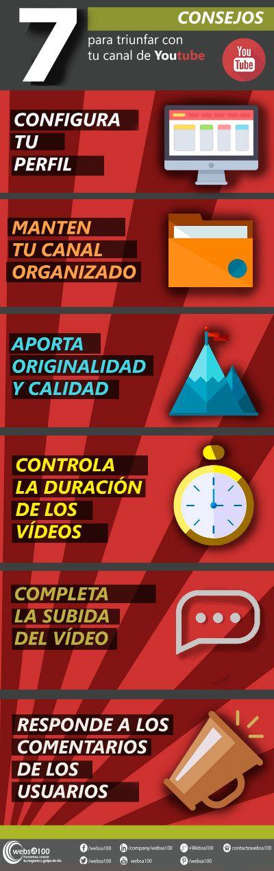 infografia canal de youtube
