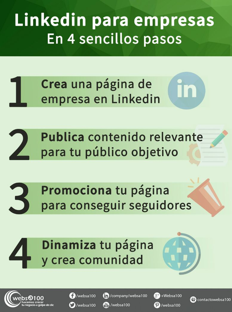 Linkedin para empresas en 4 pasos