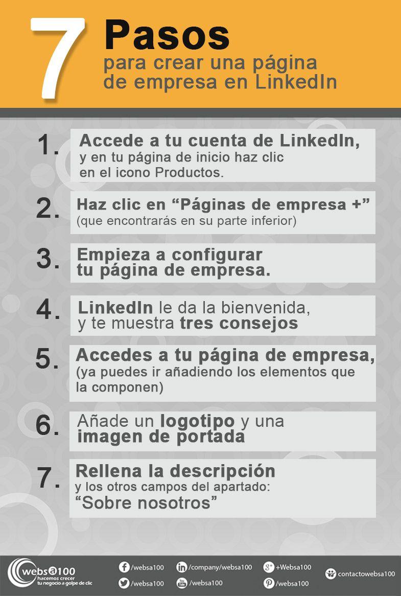 infografia 7 pasos crear pagina empresa en linkedin