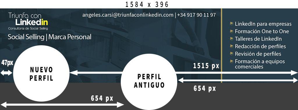 plantilla fondo perfil linkedin