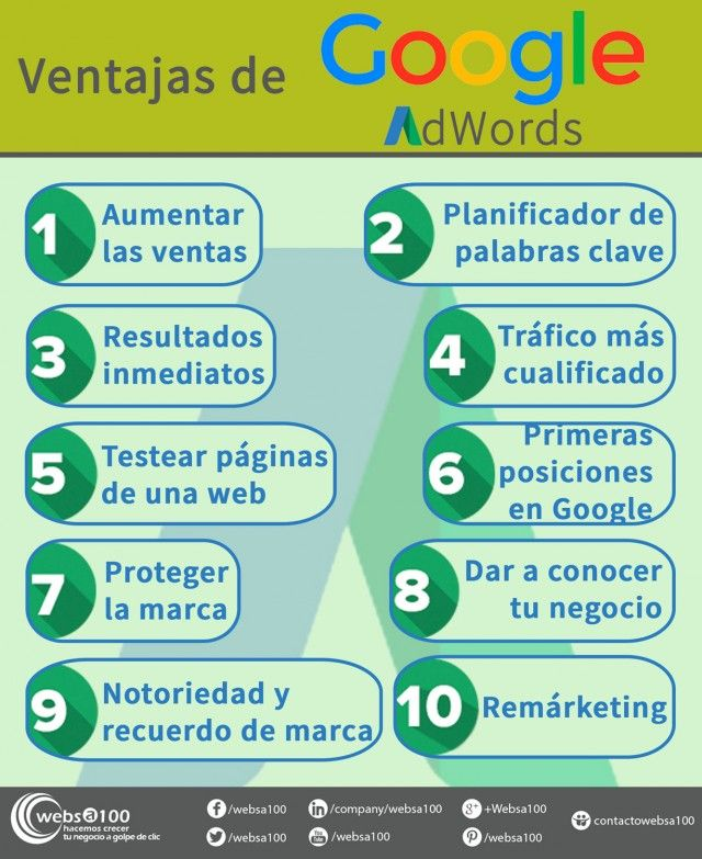 10 ventajas de google adwords