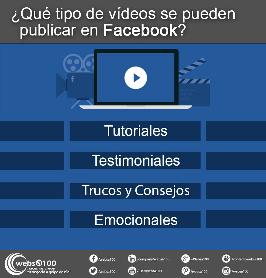 infografia video facebook
