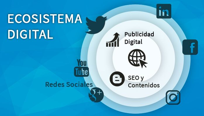 marketing b2b ecosistema digital