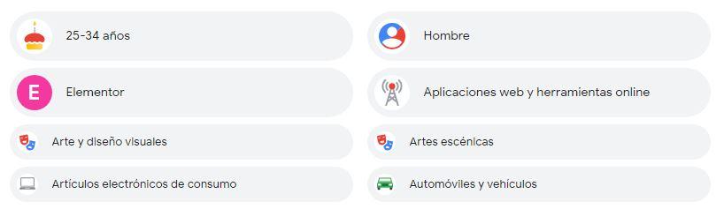 ejemplos de algoritmos configuración anuncios google
