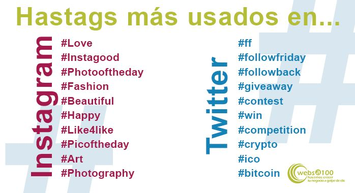 top hastags mas usados