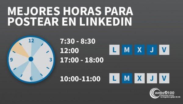 Las mejores horas para postear en LinkedIn - Infografía