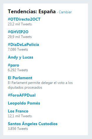 top hashtags trending topics