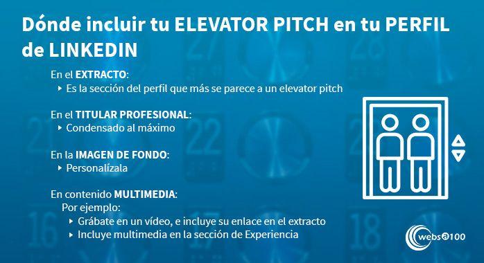 LinkedIn es la pareja perfecta de tu elevator pitch - Infografía