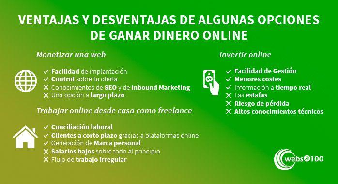 infografia ganar dinero online