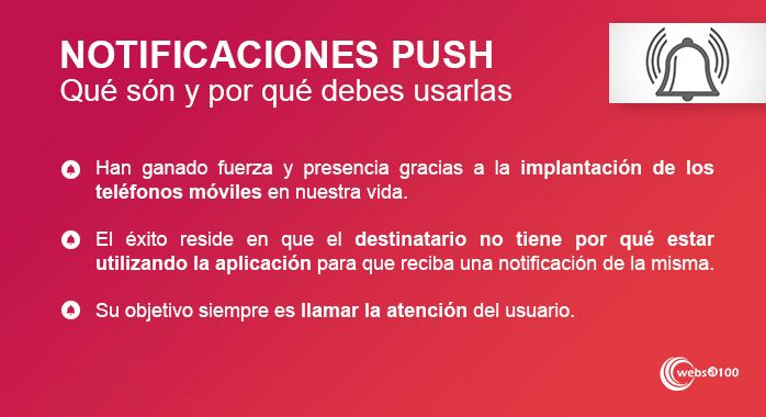 Infografía Notificaciones push