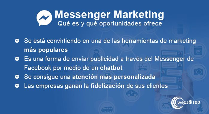 Infografía Messenger Marketing