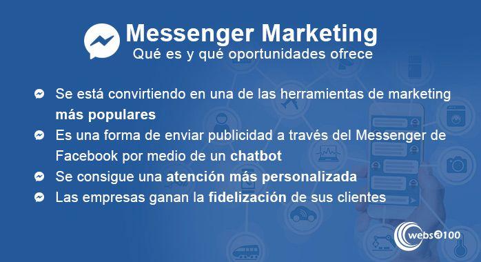 Infografía Messenger Marketing