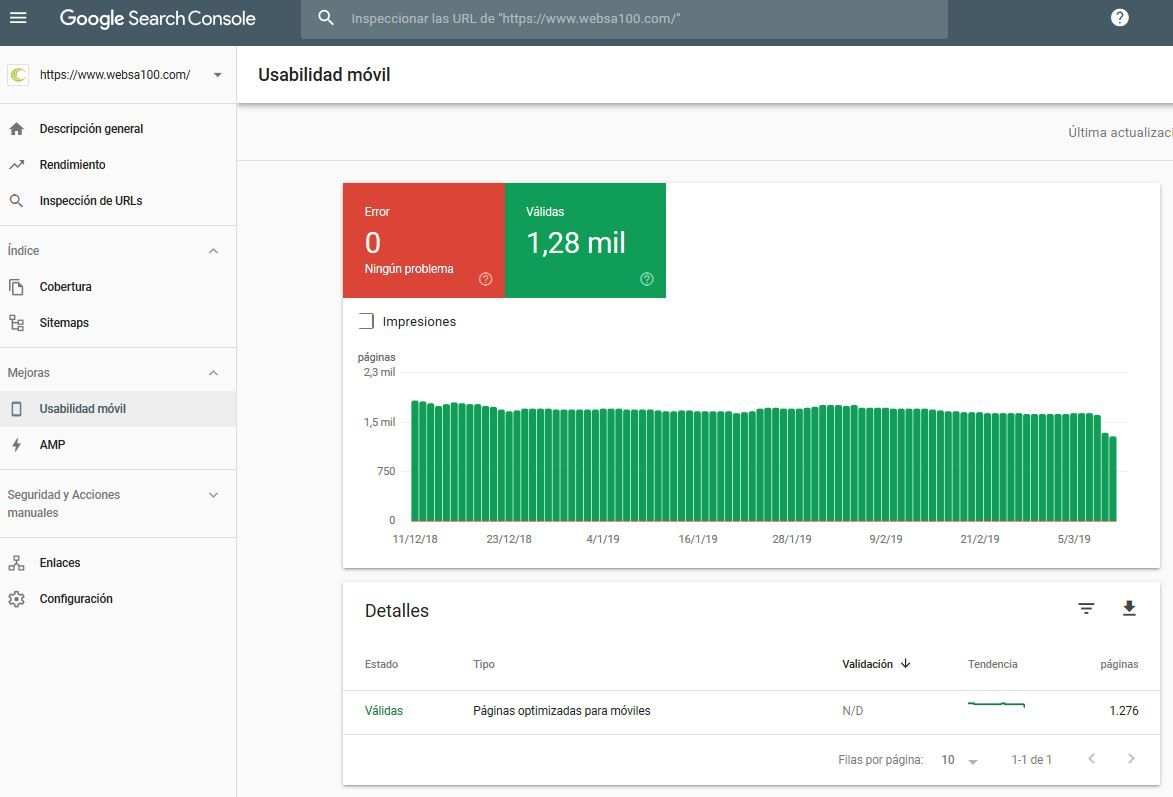 Google Search Console informe de usabilidad movil