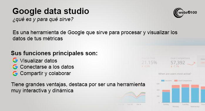 Google Data Studio características