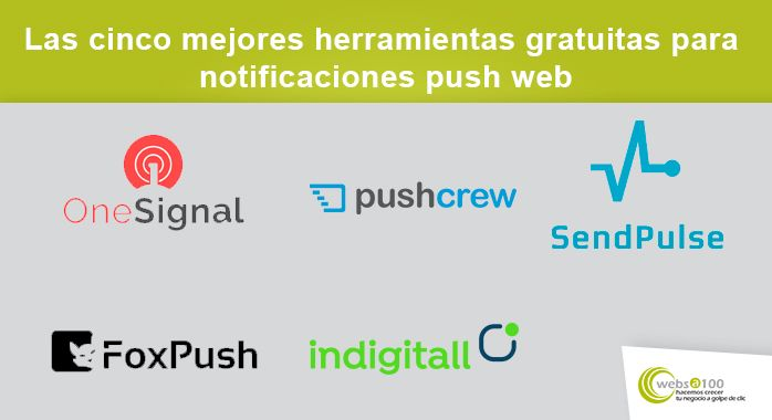 Infografía Notificaciones Push Web