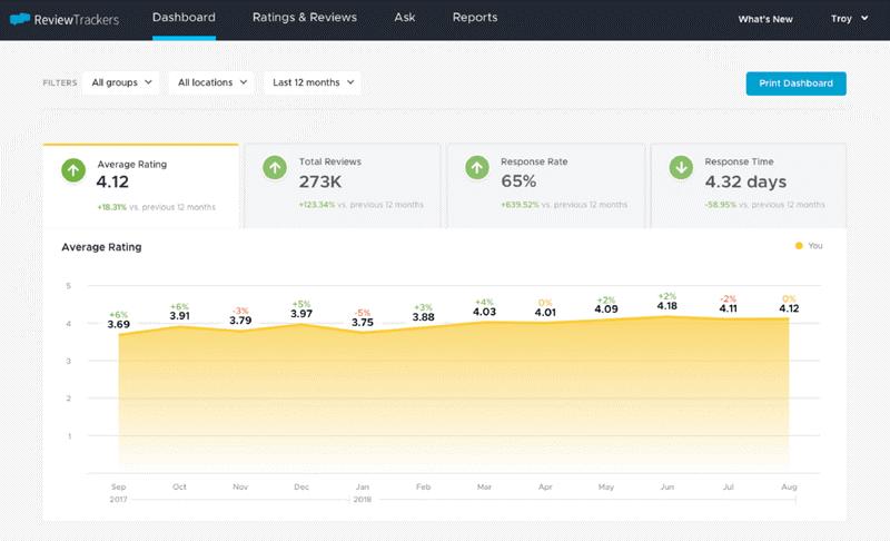 herramientas de social monitoring