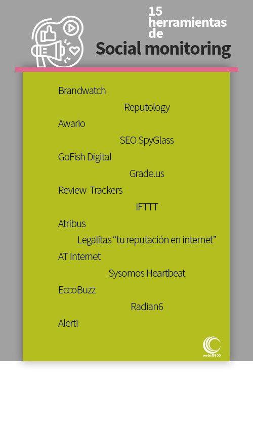 infografia herramientas social monitoring.jps
