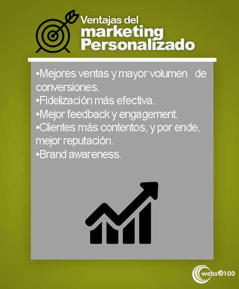 infografia marketing personalizado