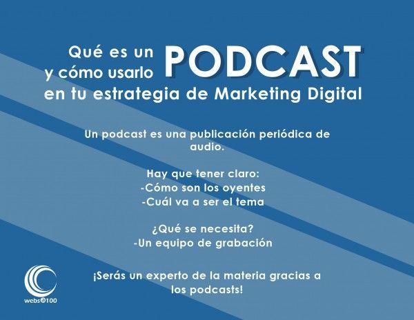 Podcast Infografía