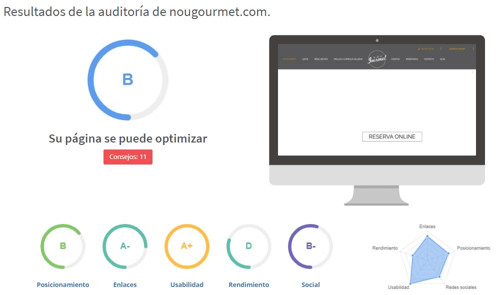 Optimización SEO para tu página web