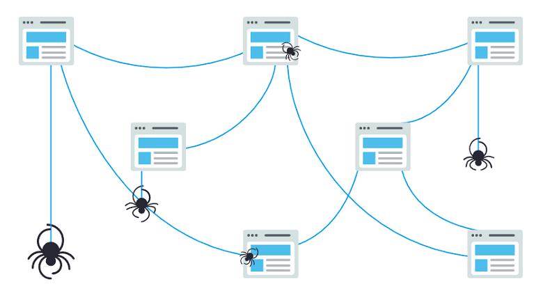 Los motores de búsqueda rastrearán más de tu página web