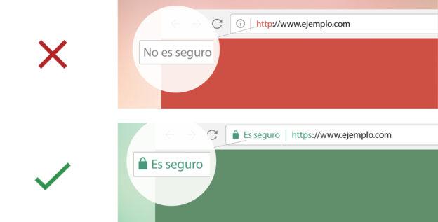 ¿Por qué tu página web necesita un Certificado SSL?